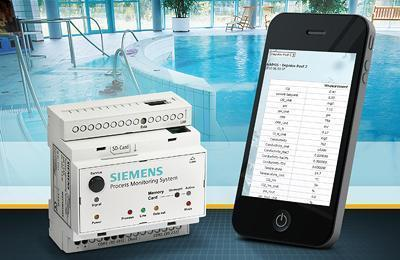 Wasserdaten aus der Ferne überwachen / Remote monitoring of wat